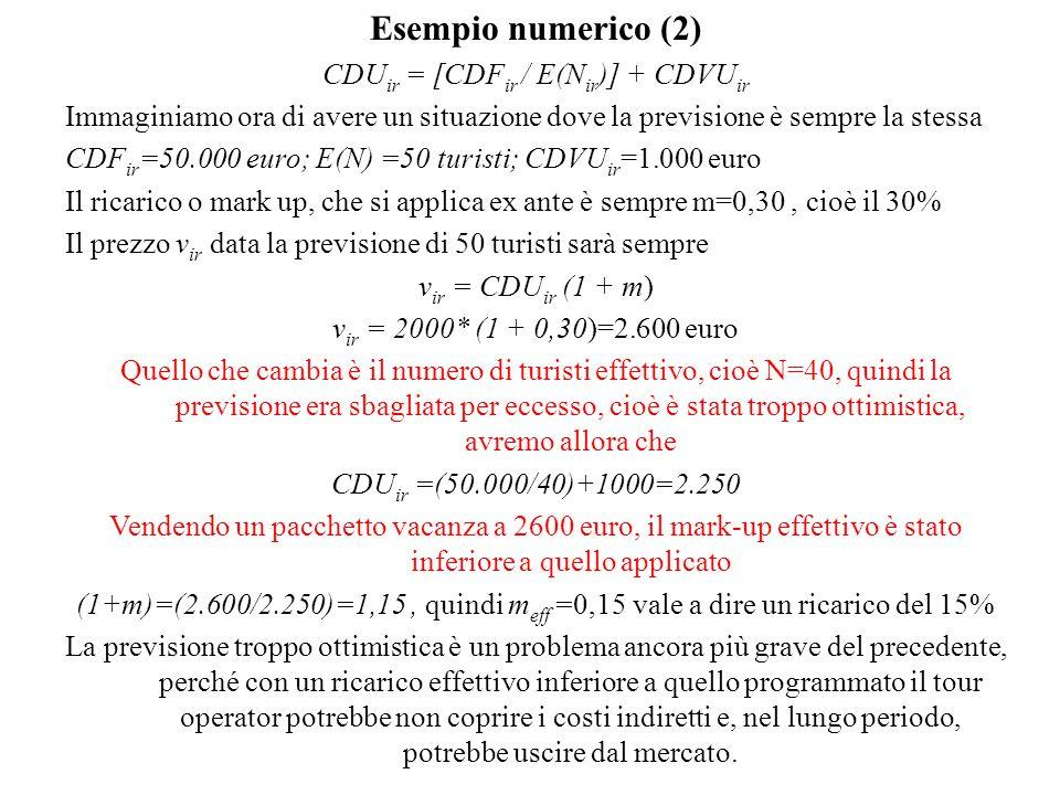 CDUir = [CDFir / E(Nir)] + CDVUir